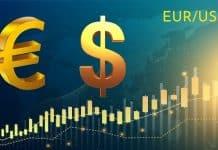 EUR/USD News