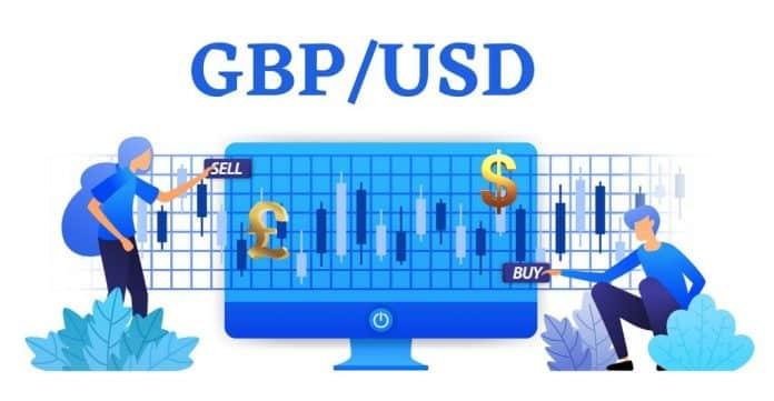 GBP/USD News